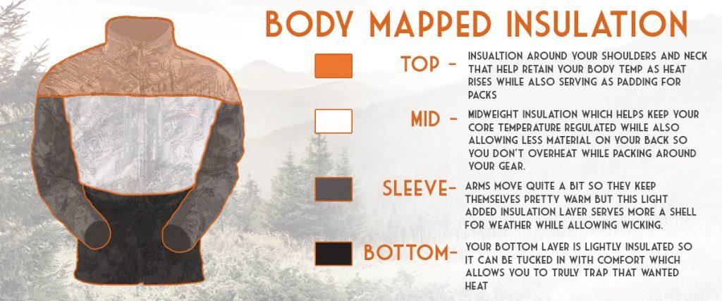body-mapped-insulation