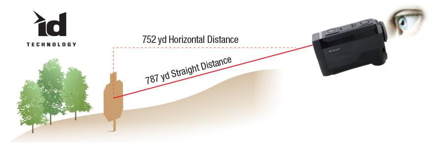 Nikon Black RangeX 4k 4000 Yard Laser Rangefinder ID Technology